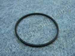 Ring, Speedometer ( Pionýr )