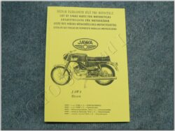 Spare parts catalogue ( BIZON )